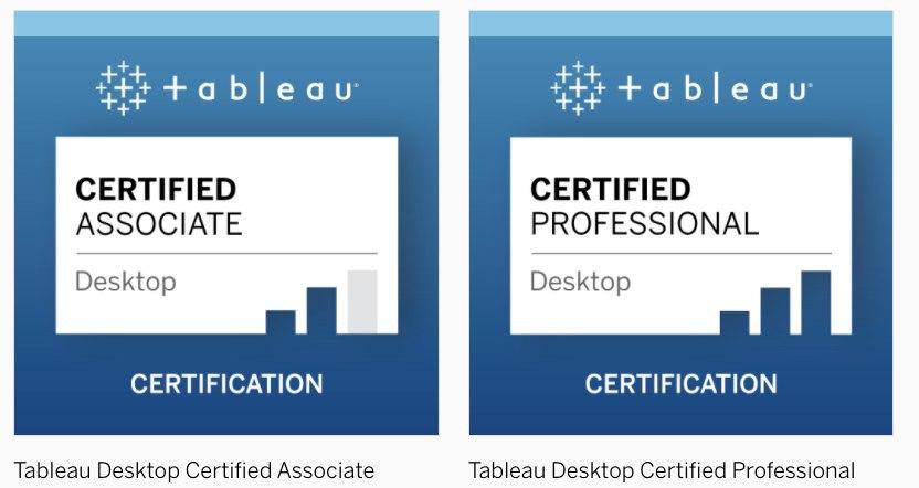 tableau certified understand